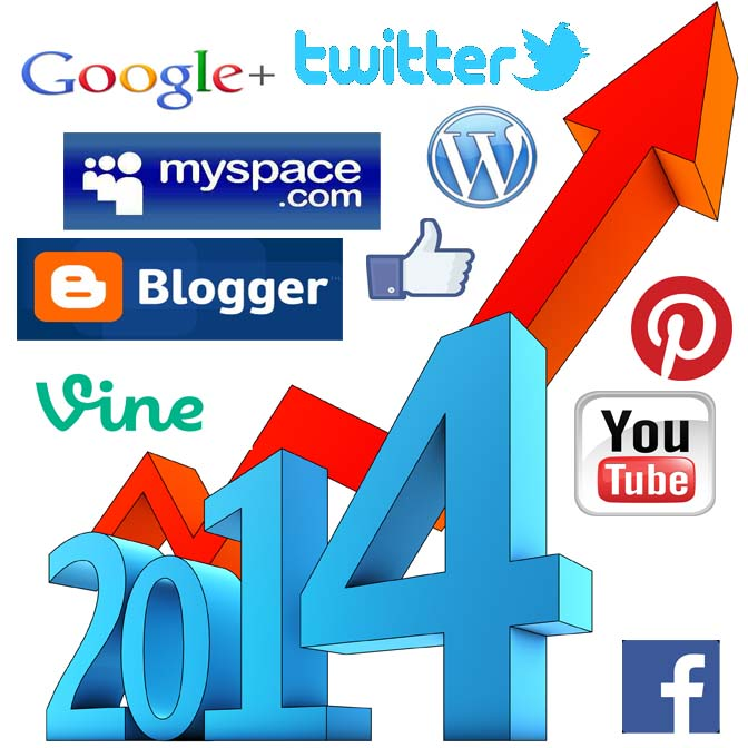 Marketing for the Future: 2014