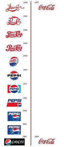 pepsi-brand